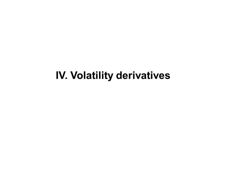 IV. Volatility derivatives