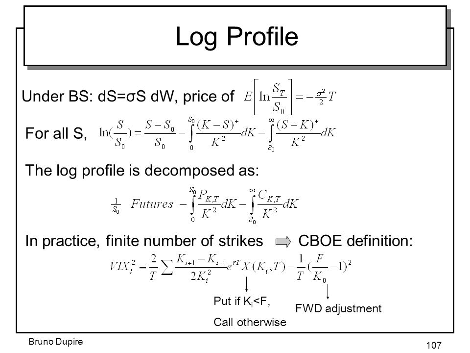 Log Profile Under BS: dS=σS dW, price of For all S,