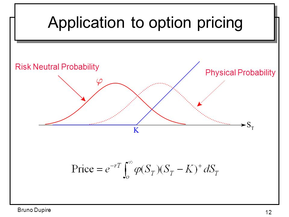 Application to option pricing