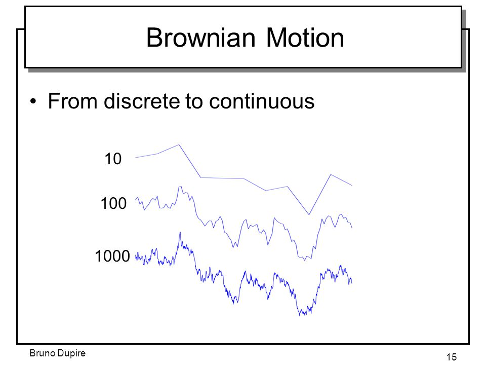 Brownian Motion From discrete to continuous 10 100 1000 Bruno Dupire
