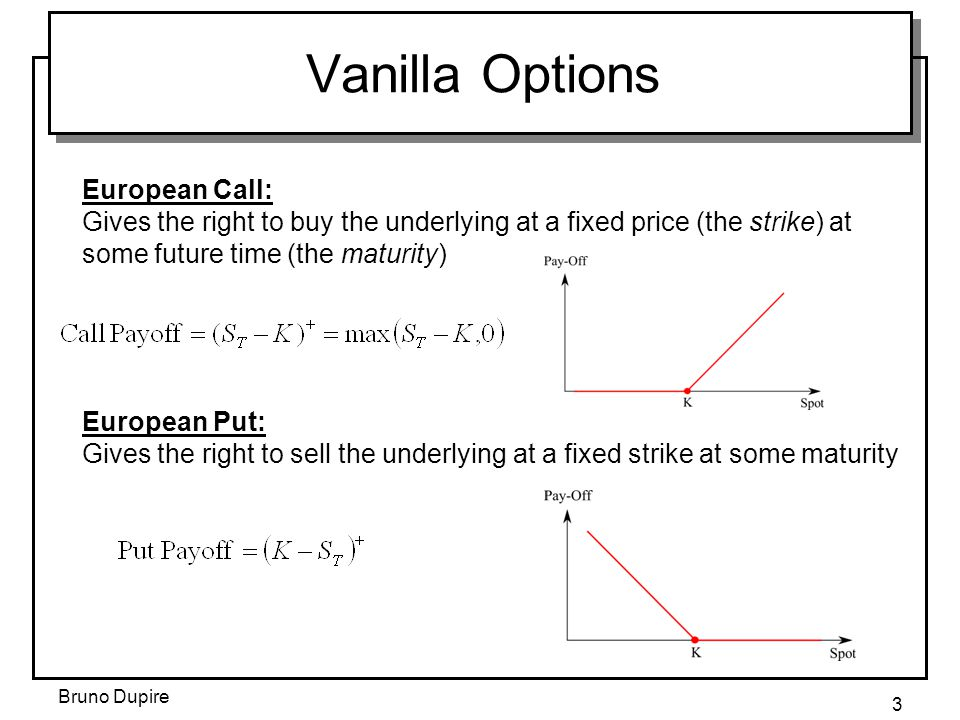 Vanilla Options European Call: