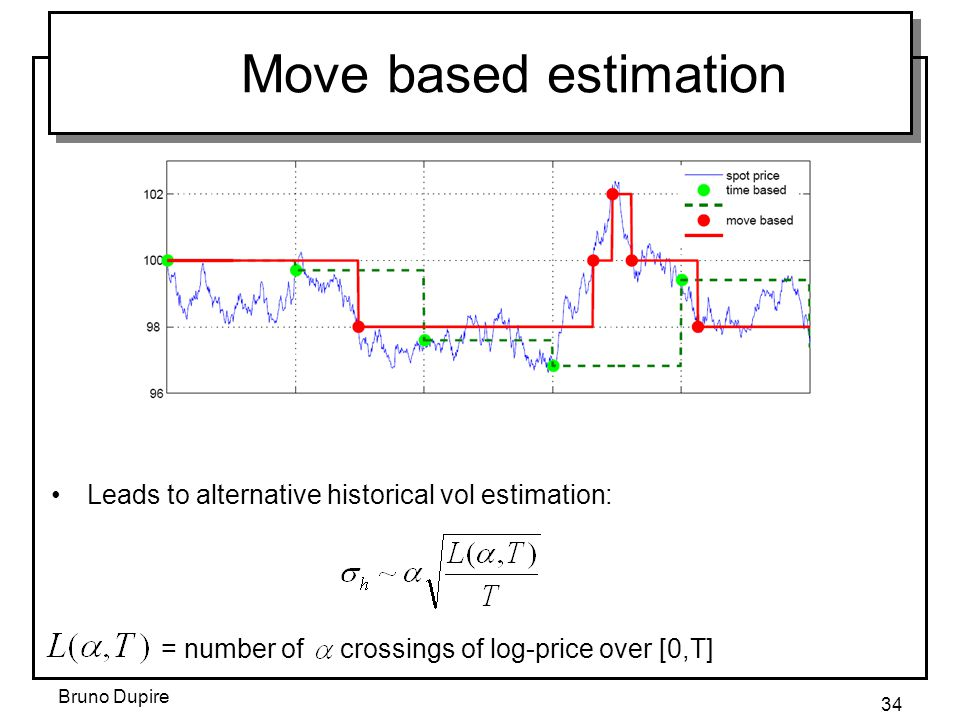 Move based estimation Leads to alternative historical vol estimation:
