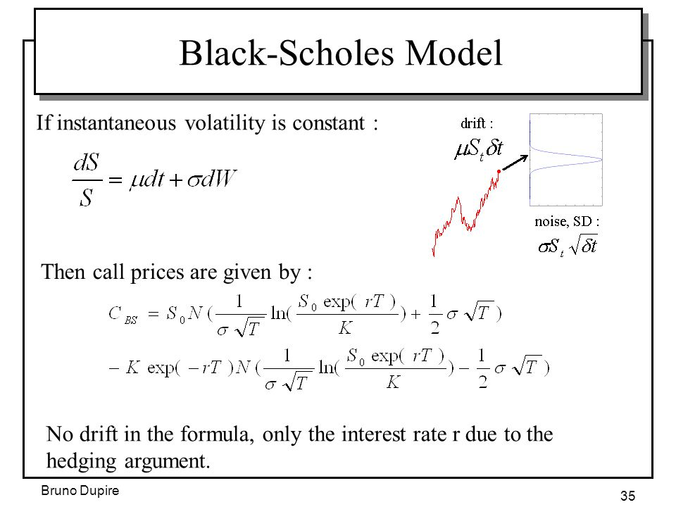 Black-Scholes Model If instantaneous volatility is constant :