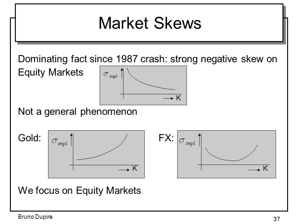 Market Skews Dominating fact since 1987 crash: strong negative skew on
