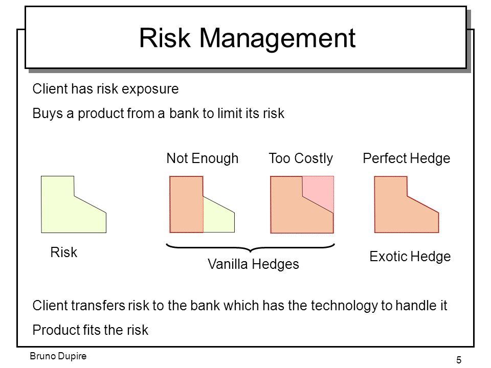 Risk Management Client has risk exposure