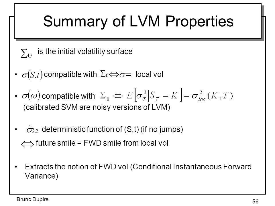 Summary of LVM Properties