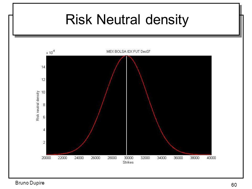 Risk Neutral density Bruno Dupire