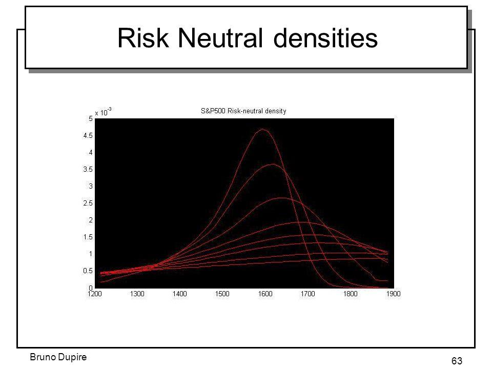 Risk Neutral densities