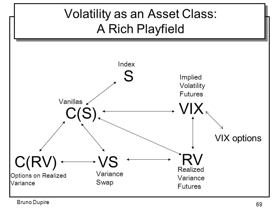 Volatility as an Asset Class: A Rich Playfield