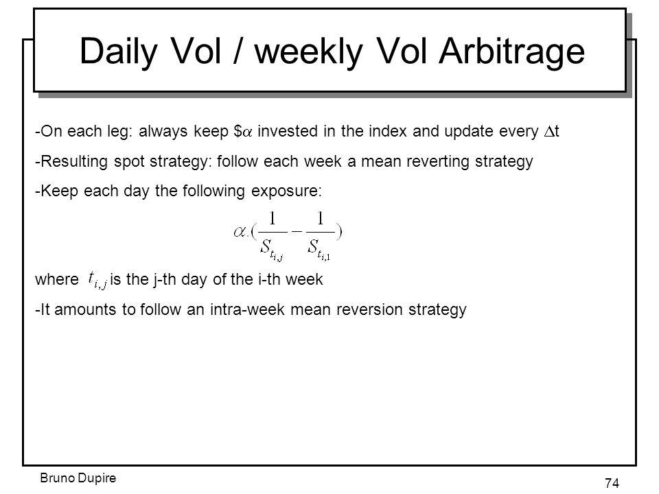 Daily Vol / weekly Vol Arbitrage