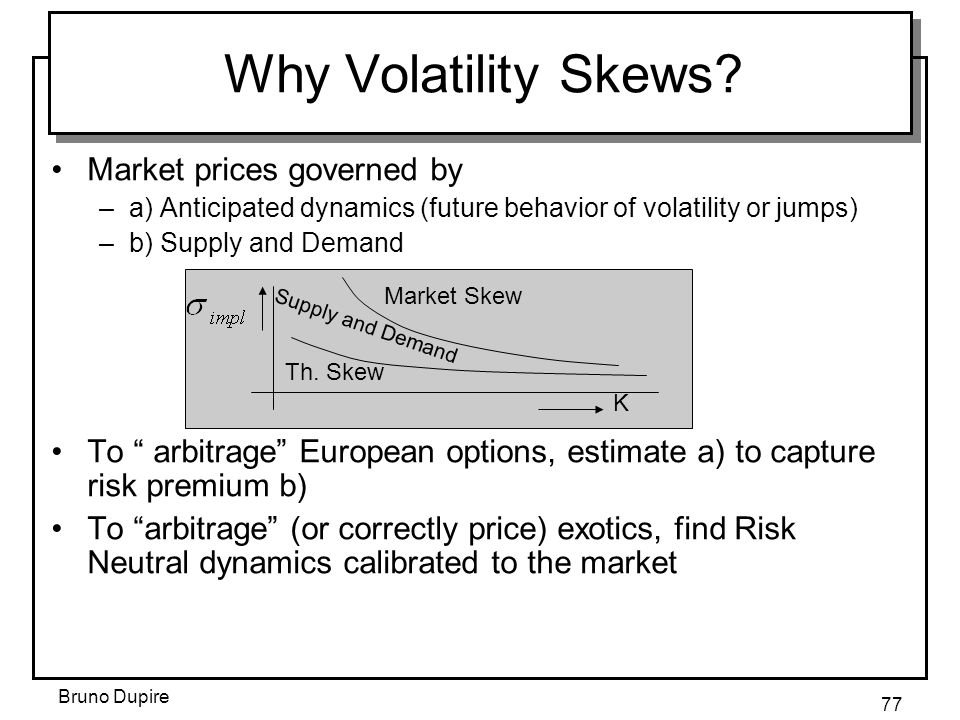 Why Volatility Skews Market prices governed by