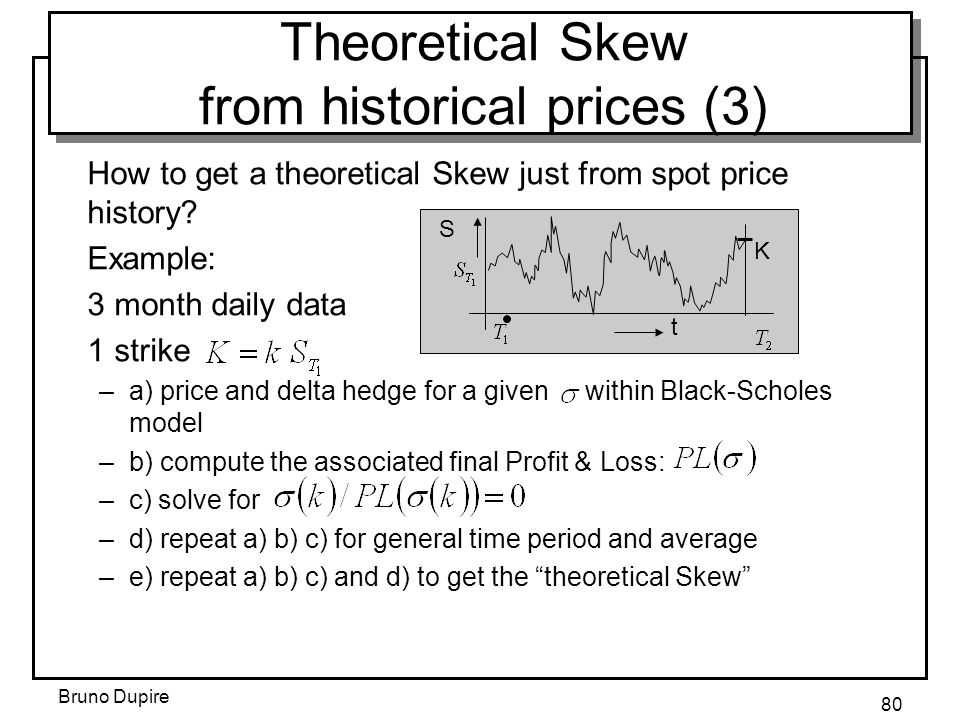 Theoretical Skew from historical prices (3)
