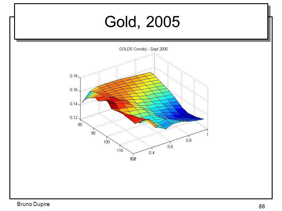 Gold, 2005 Bruno Dupire