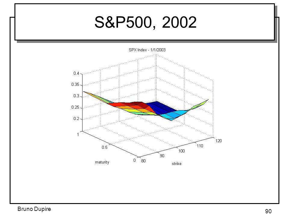 S&P500, 2002 Bruno Dupire