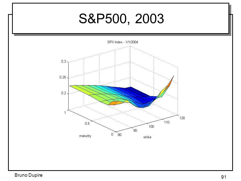 S&P500, 2003 Bruno Dupire