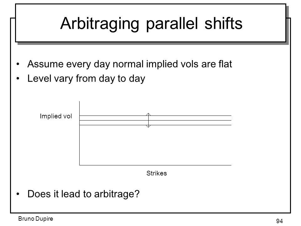 Arbitraging parallel shifts