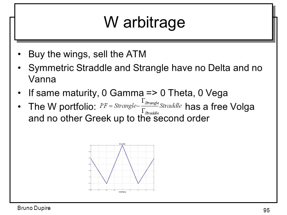W arbitrage Buy the wings, sell the ATM
