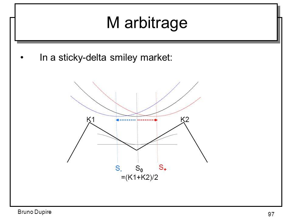 M arbitrage In a sticky-delta smiley market: K1 K2 S0 S+ S- =(K1+K2)/2