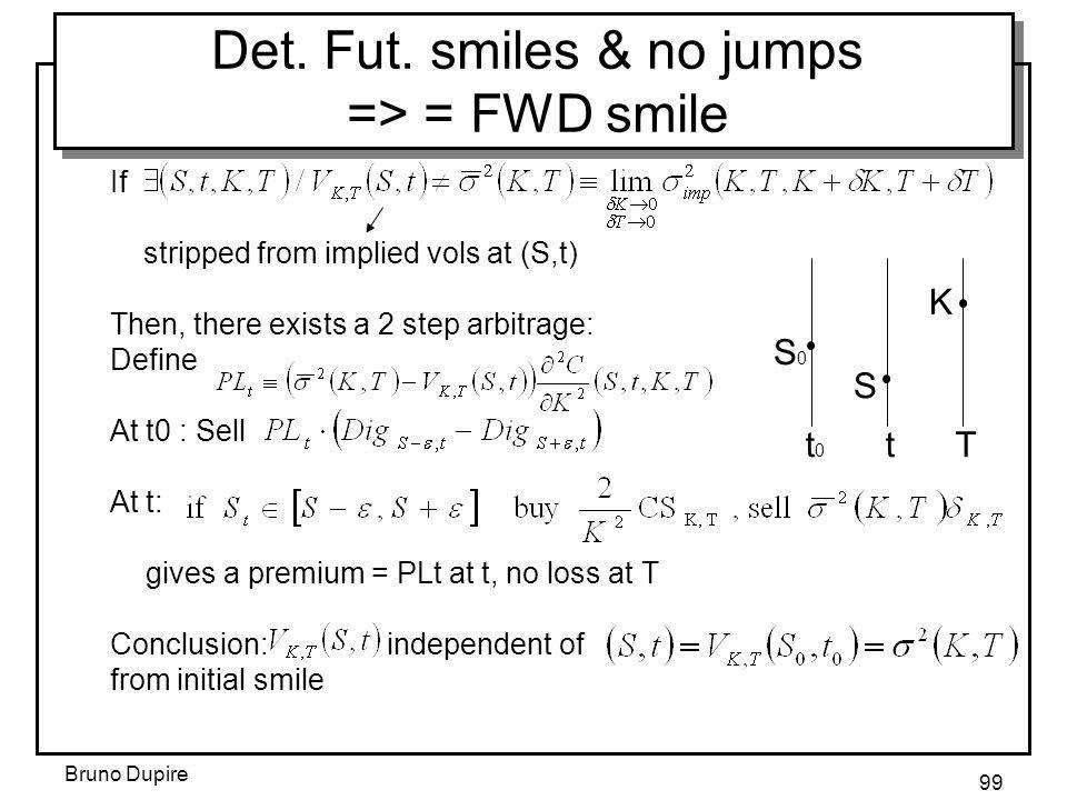 Det. Fut. smiles & no jumps => = FWD smile