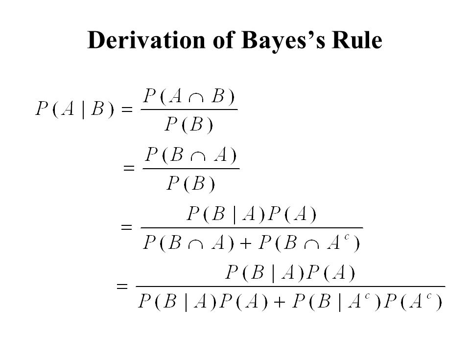 Derivation of Bayes's Rule