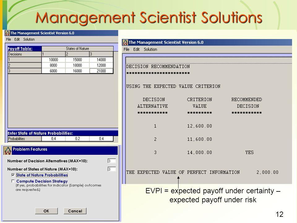 Management Scientist Solutions