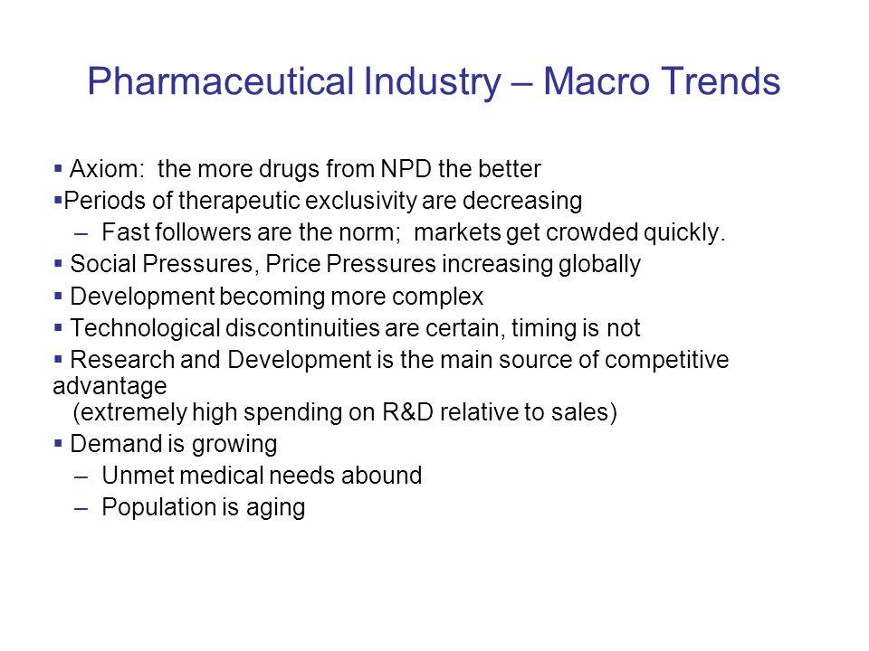 Pharmaceutical Industry – Macro Trends