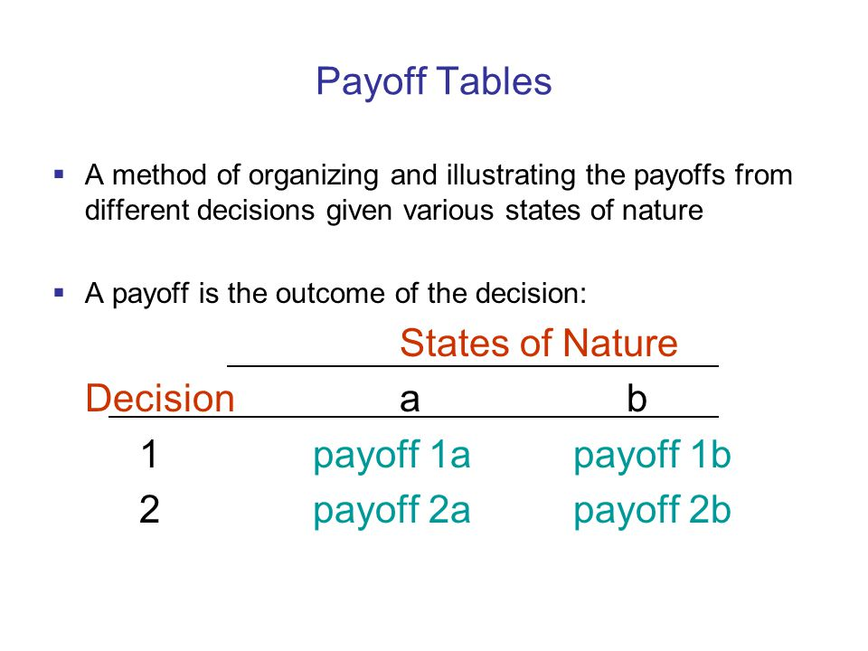 Payoff Tables States of Nature Decision a b 1 payoff 1a payoff 1b
