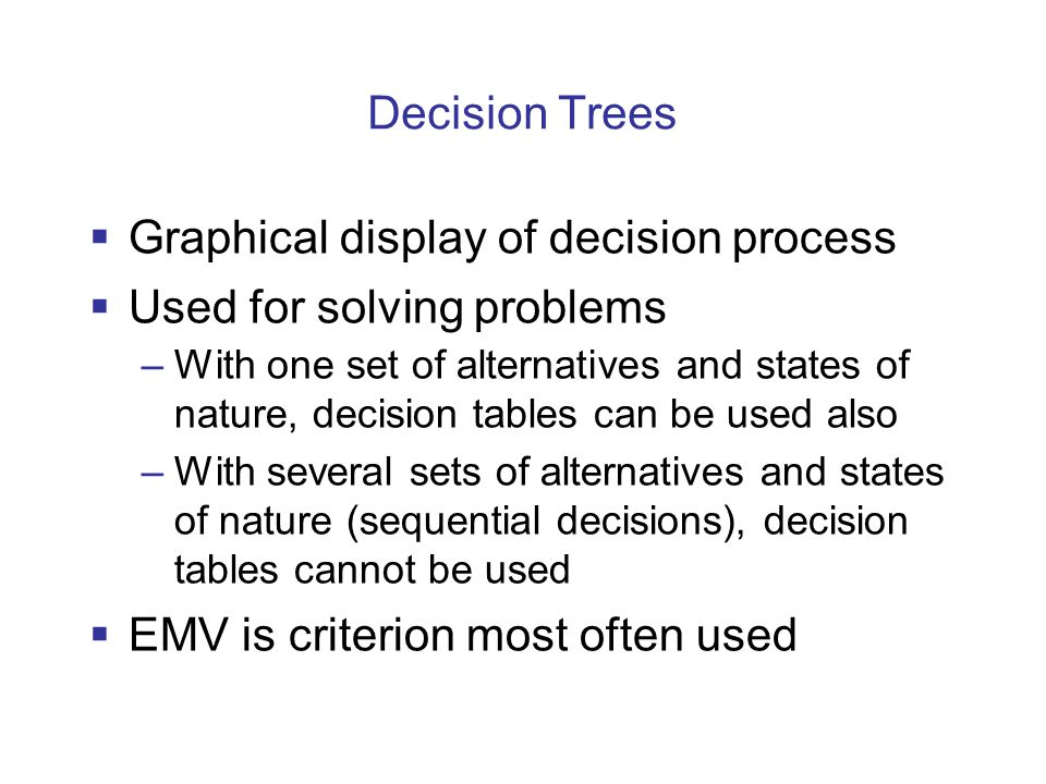 Graphical display of decision process Used for solving problems