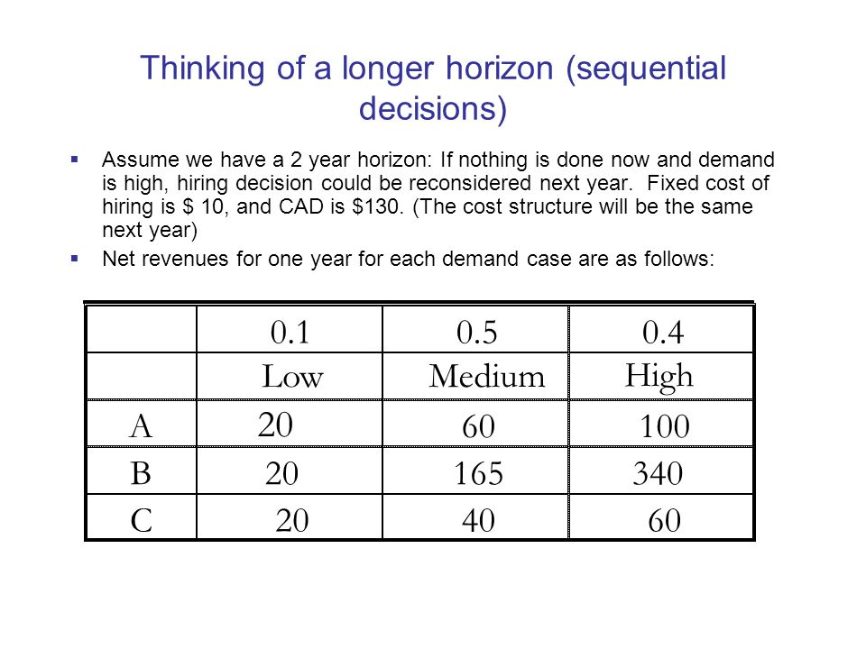 Thinking of a longer horizon (sequential decisions)