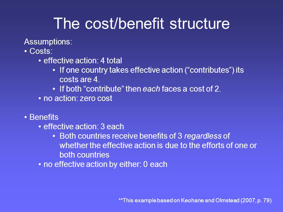 The cost/benefit structure