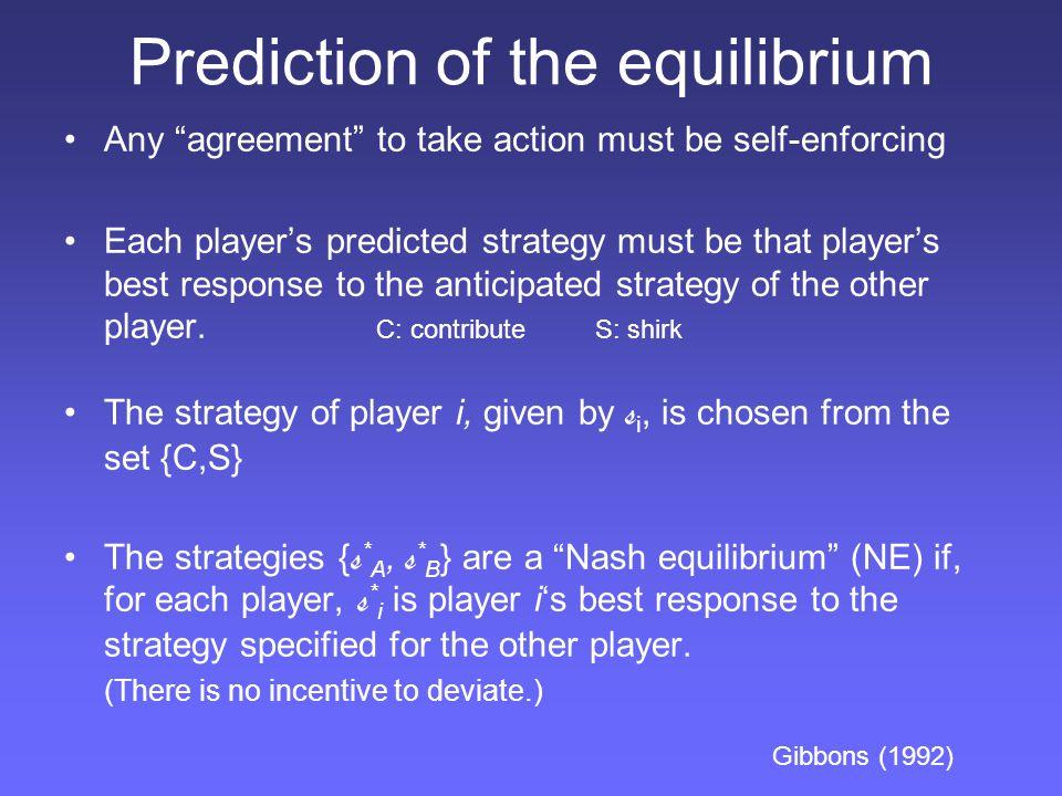Prediction of the equilibrium