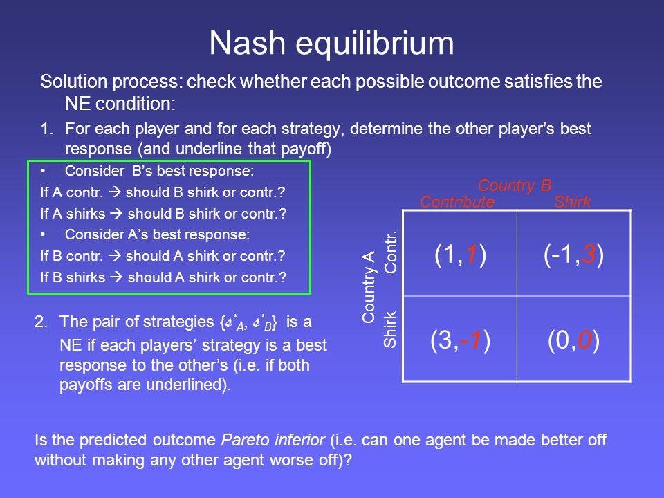 Nash equilibrium (1,1) (-1,3) (3,-1) (0,0)