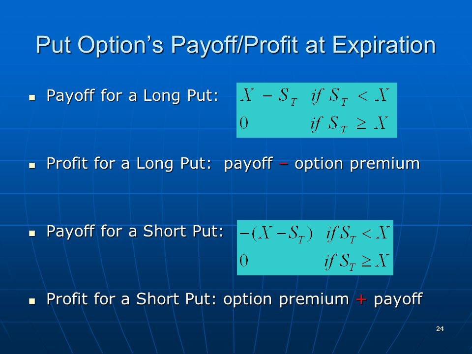 Put Option's Payoff/Profit at Expiration
