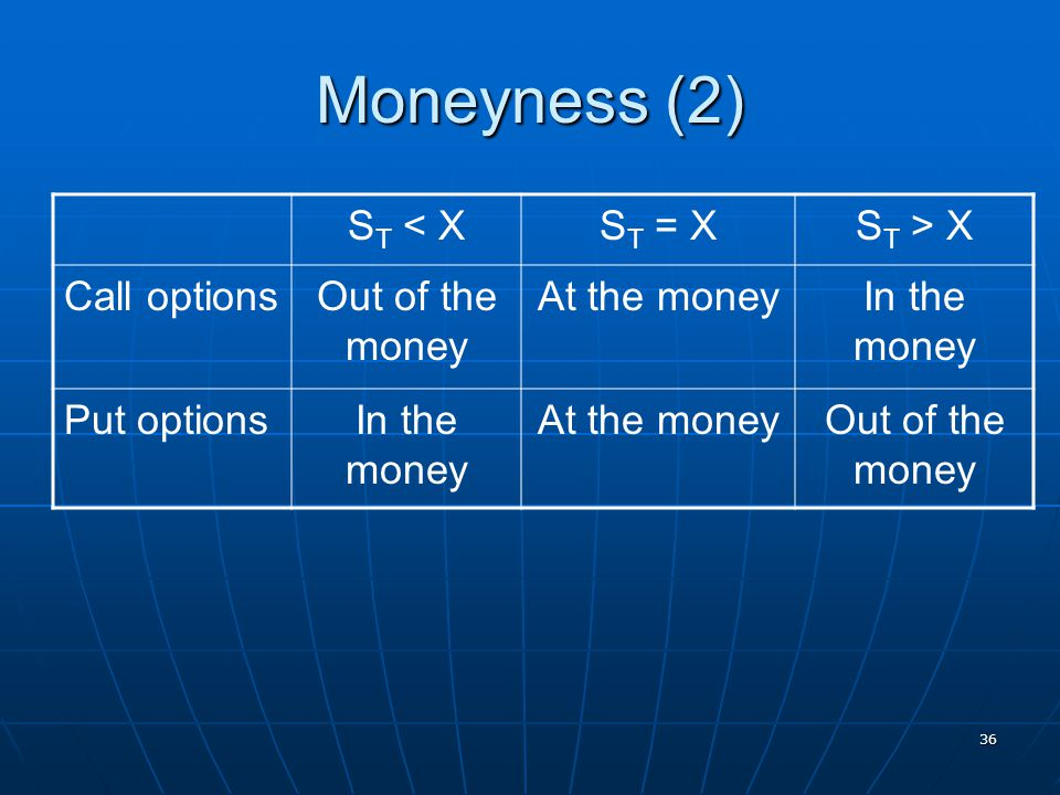 Moneyness (2) ST < X ST = X ST > X Call options Out of the money