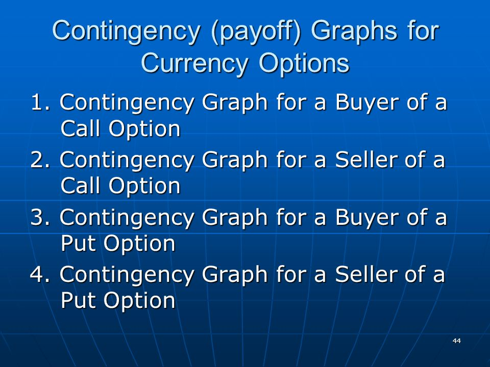 Contingency (payoff) Graphs for Currency Options