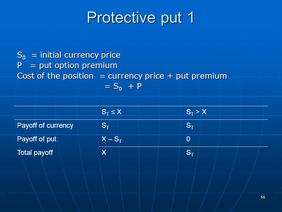 Protective put 1 S0 = initial currency price P = put option premium