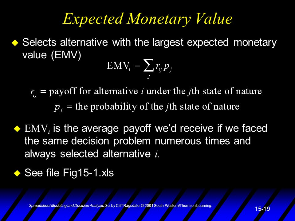 Expected Monetary Value