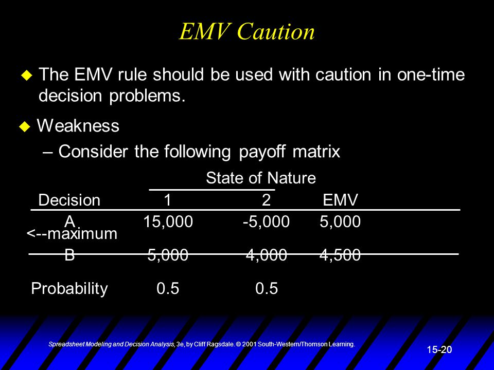 EMV Caution The EMV rule should be used with caution in one-time decision problems. Weakness. Consider the following payoff matrix.