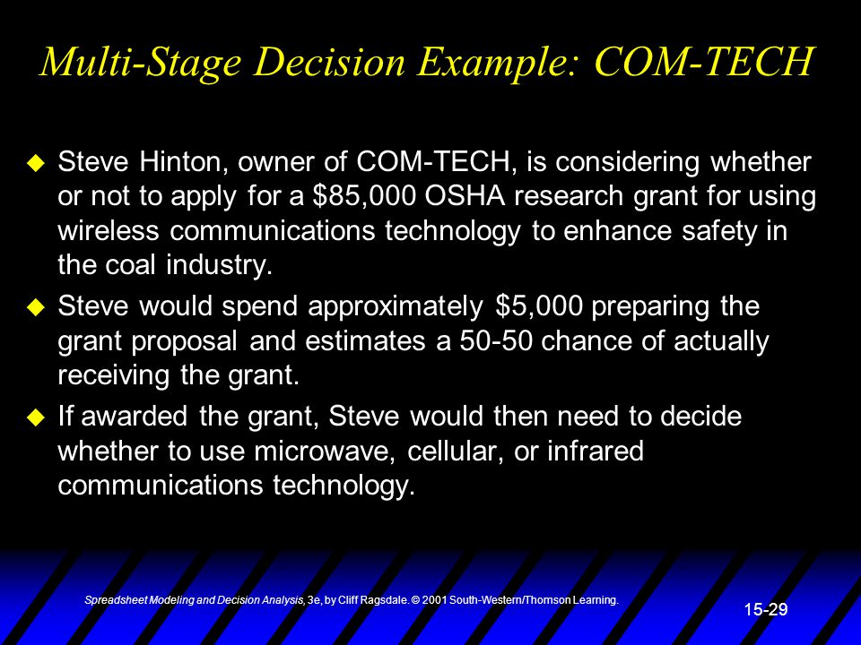 Multi-Stage Decision Example: COM-TECH