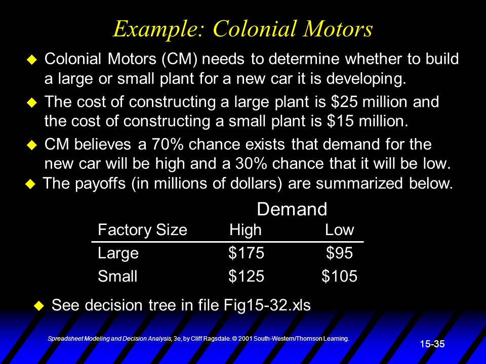 Example: Colonial Motors