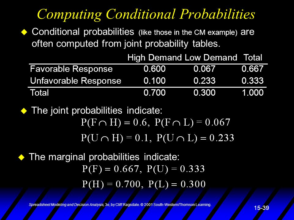 Computing Conditional Probabilities