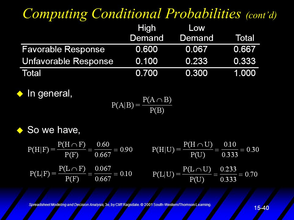 Computing Conditional Probabilities (cont'd)