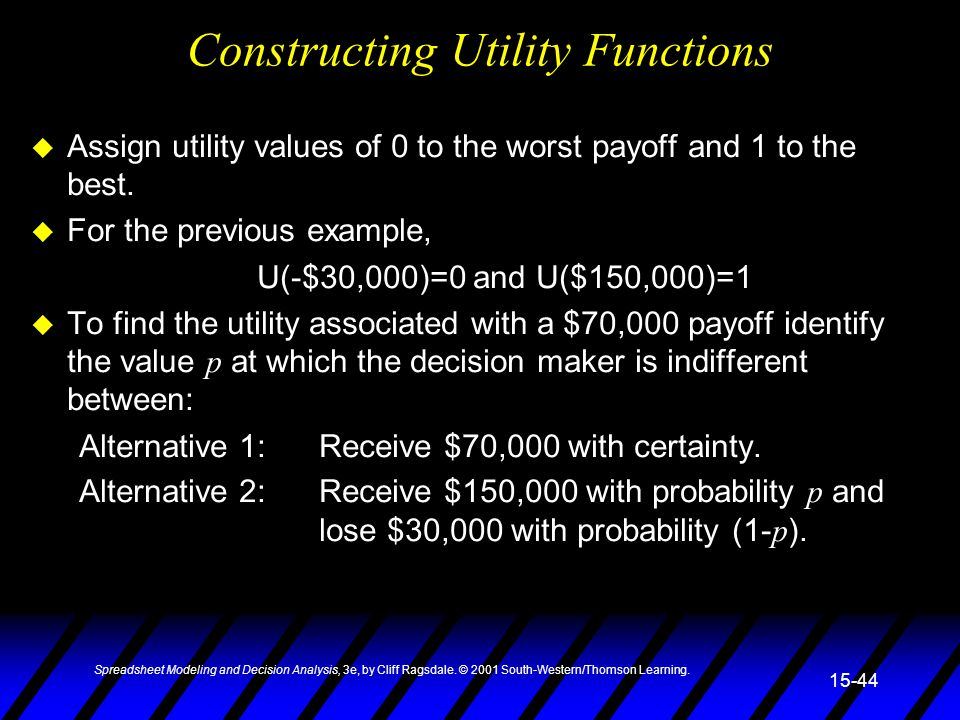 Constructing Utility Functions