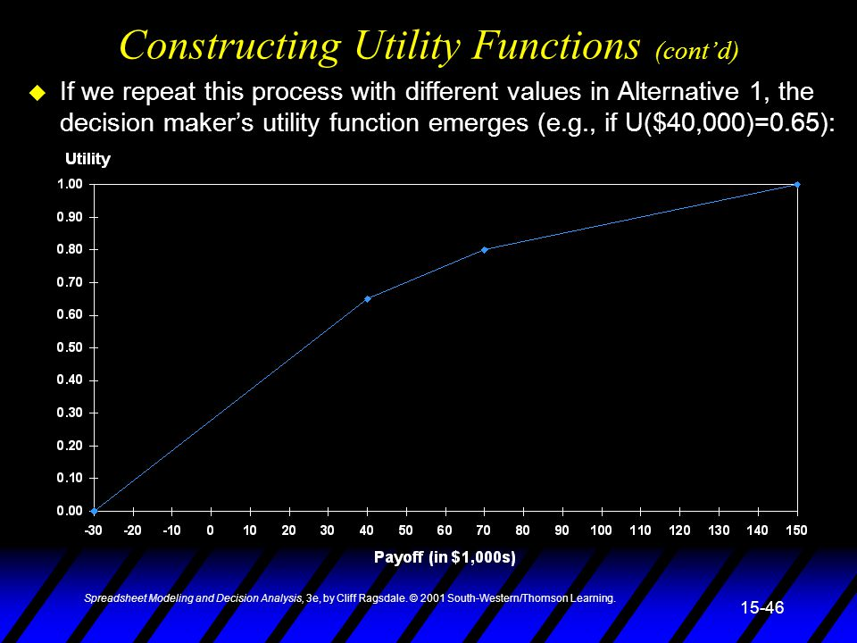 Constructing Utility Functions (cont'd)