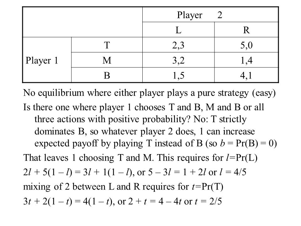 Player 2. L. R. T. 2,3. 5,0. Player 1. M. 3,2. 1,4. B. 1,5. 4,1. No equilibrium where either player plays a pure strategy (easy)
