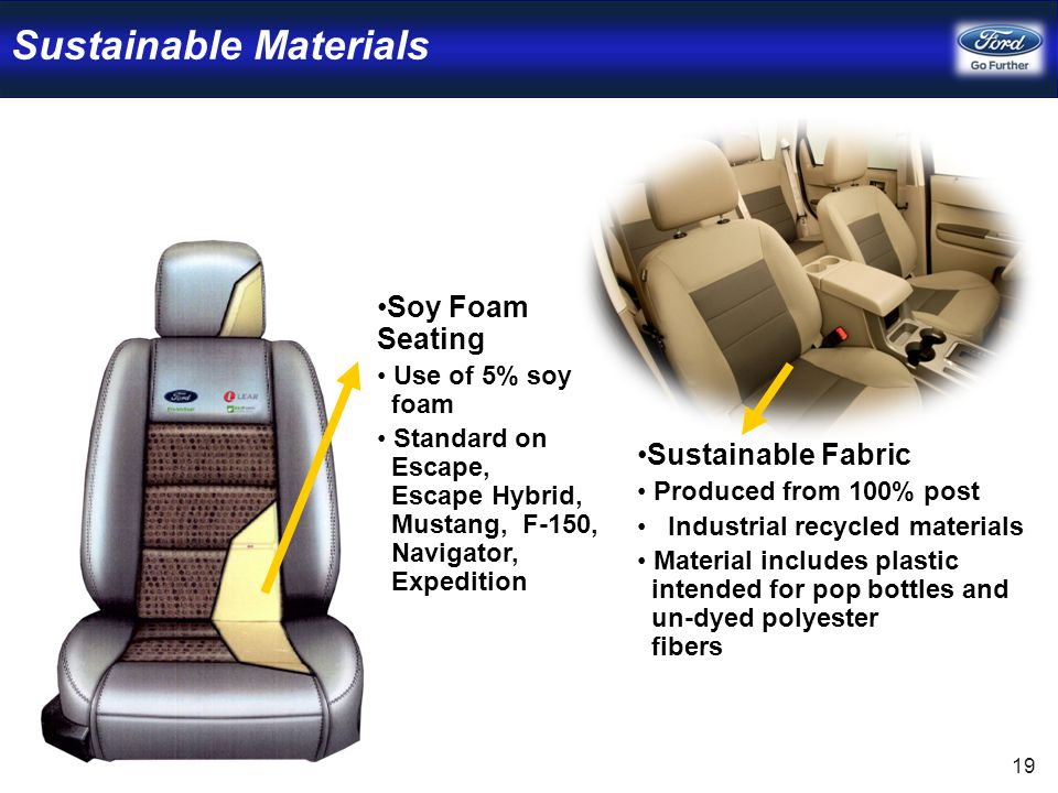 Opportunities for Recycled Materials