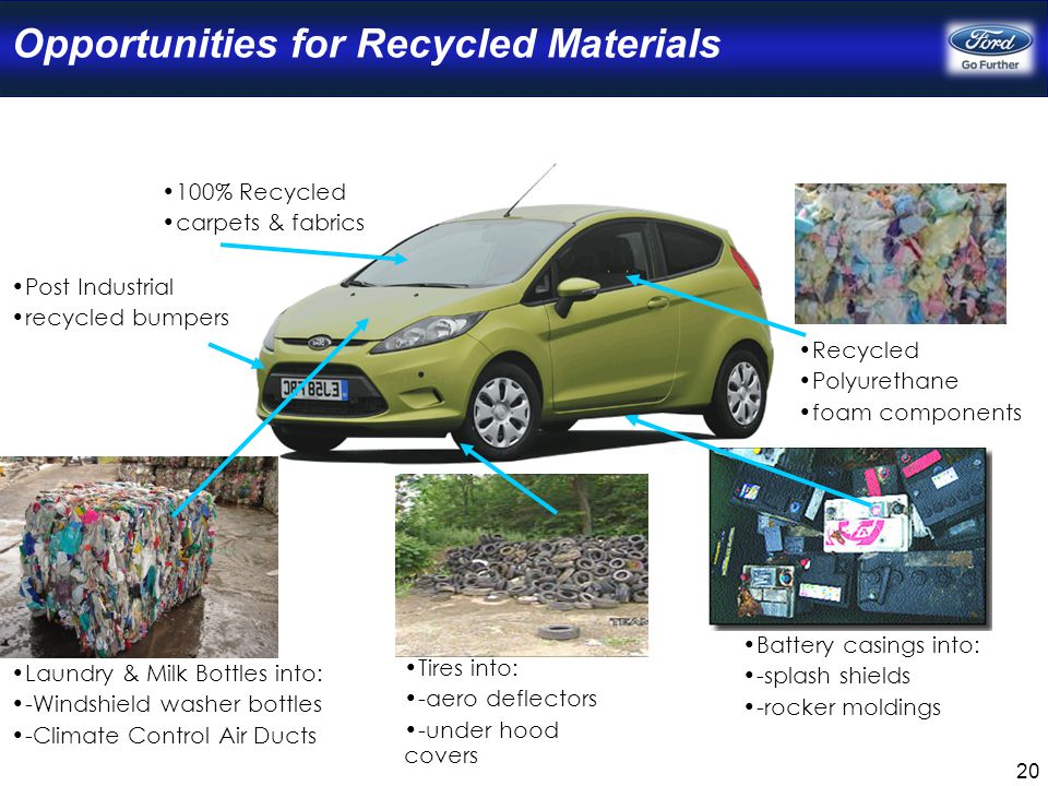 Ford Vehicles ~85% Recyclable