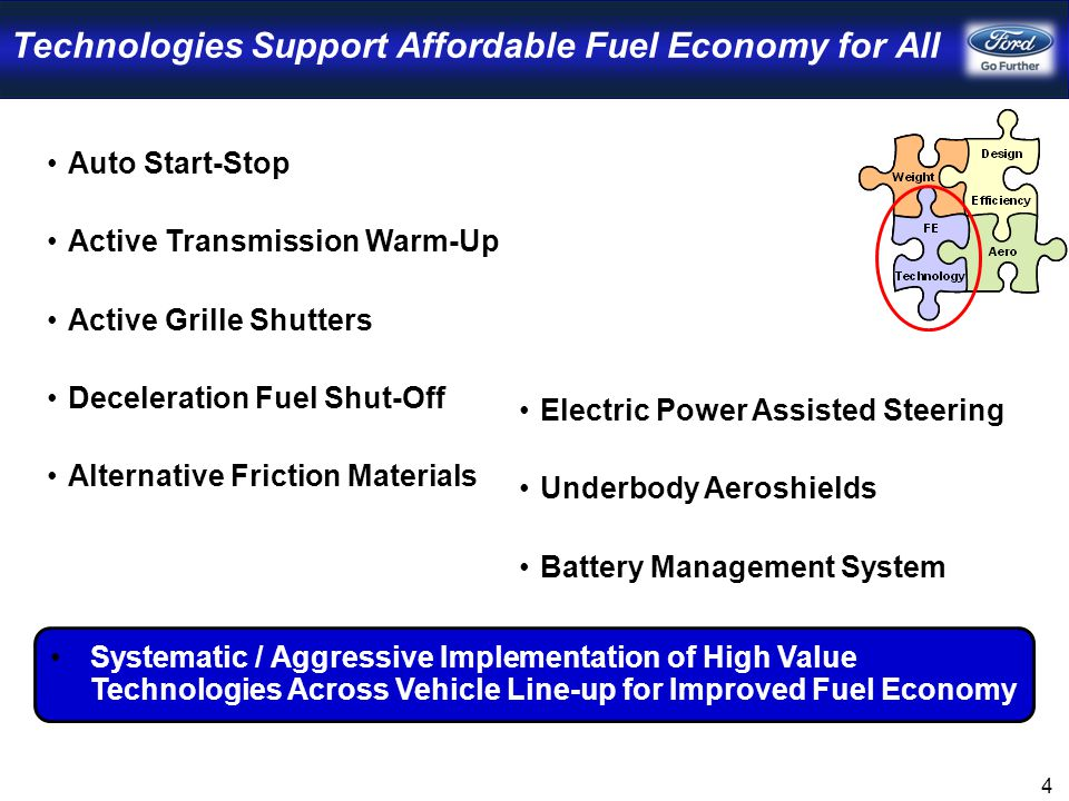 Ecoboost Strategy Is Key