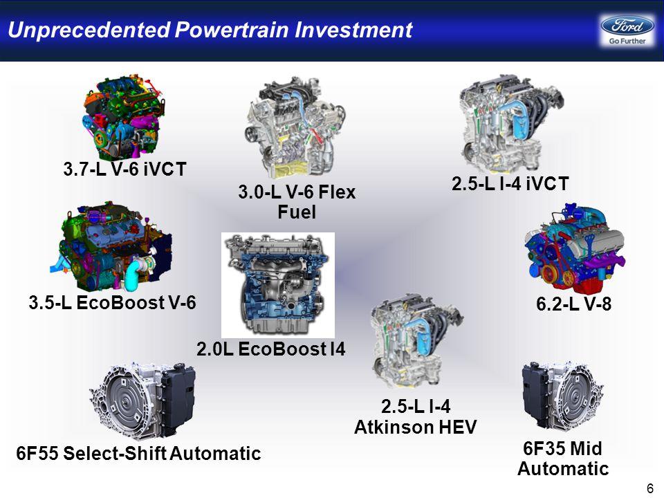 Powertrain Technologies: Auto Start-Stop