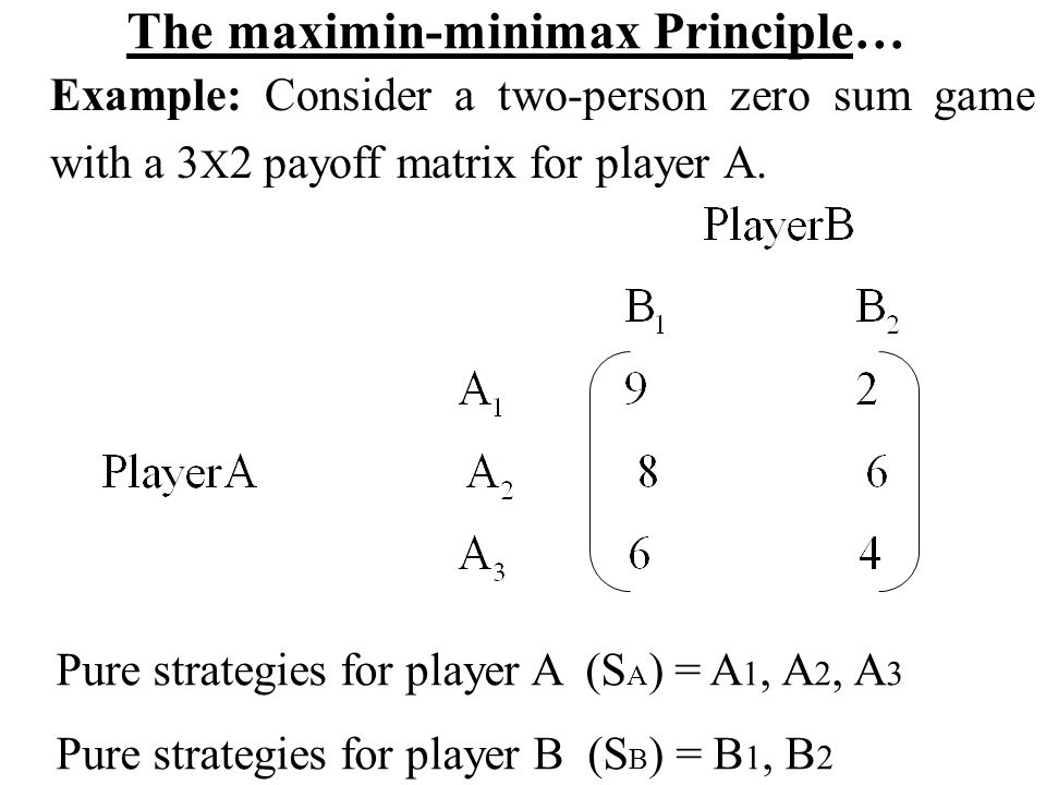 The maximin-minimax Principle…